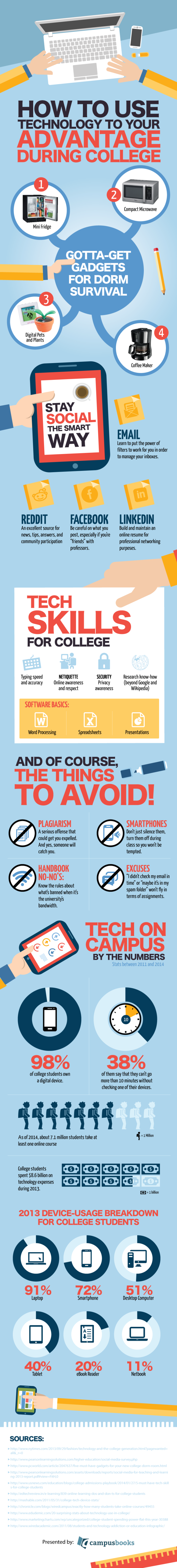 Infographic : How to Use Technology to Your Advantage During College